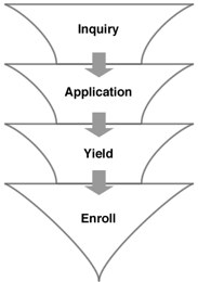 admissions-funnel-overview-3.jpg